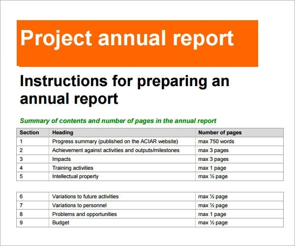 sample annual report templates
