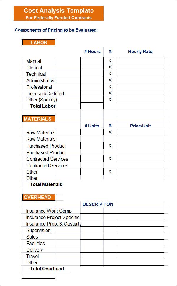 cost analysis template - Josemulinohouse - sales analysis template