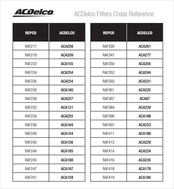 fuel filter crossover chart