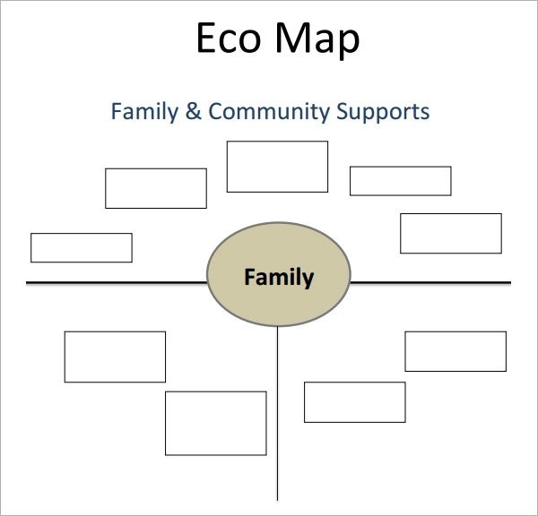 family ecomap template