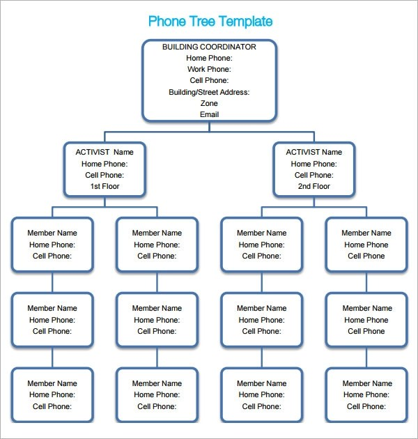 list phone tree template
