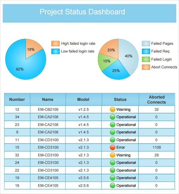 sample project status report template - monthly project report template