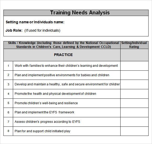 tna questionnaire template
