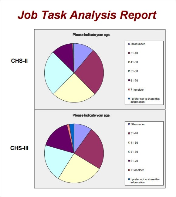 job task analysis template - job task analysis template