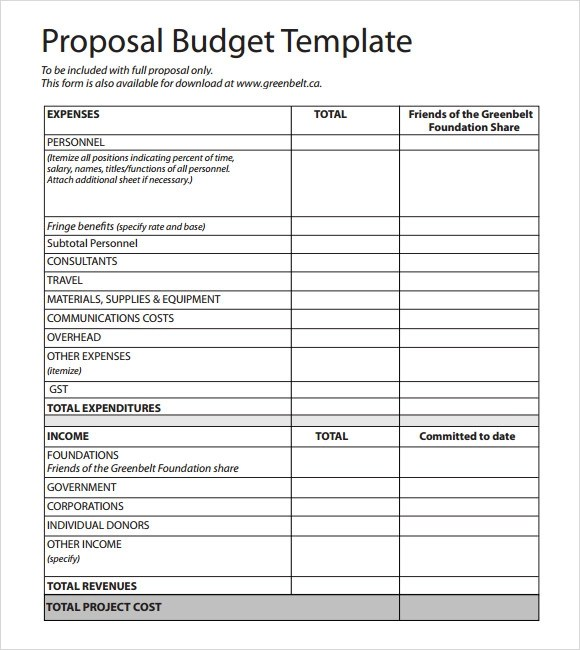 sample budget proposal template - budget proposal