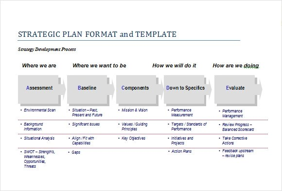 simple strategic plan template - product plan template