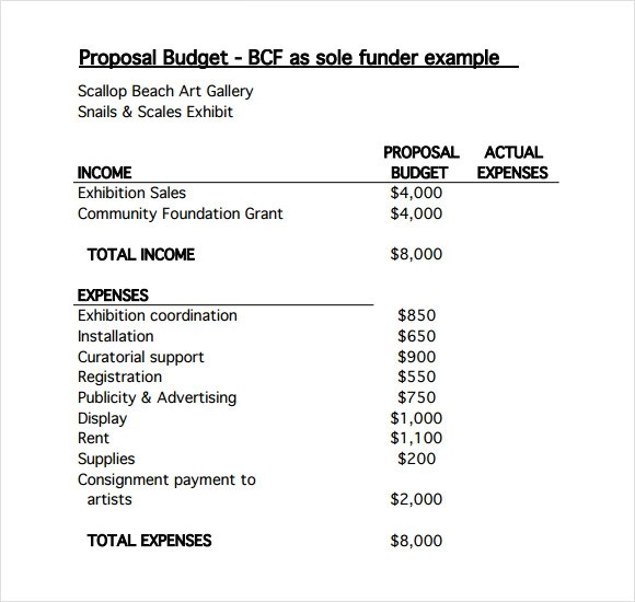 sample budget proposal template - research proposal template