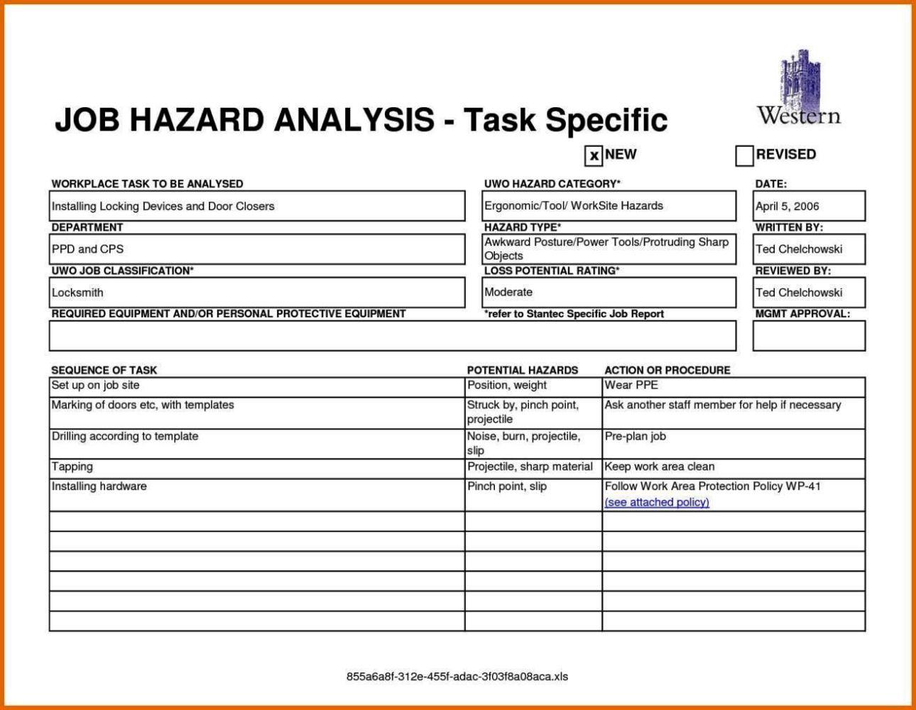 Activity Hazard Analysis Templates Sampletemplatess