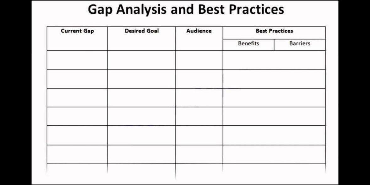 Gap Analysis Report Template Word - SampleTemplatess - SampleTemplatess - analysis report template word