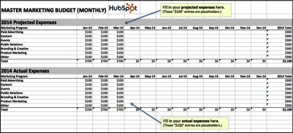 Simple Marketing Budget Template - SampleTemplatess - SampleTemplatess