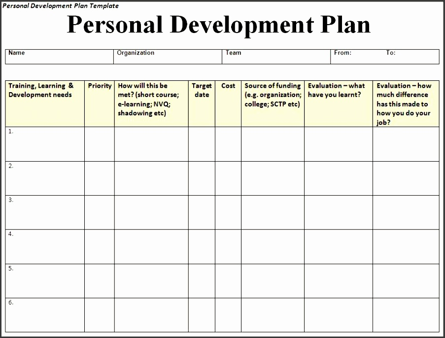 Plan Of Action Template It Effective Simple Business Action Plan