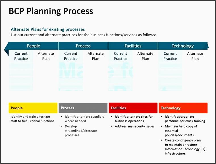 10 Business Continuity Plan Sample Sampletemplatess