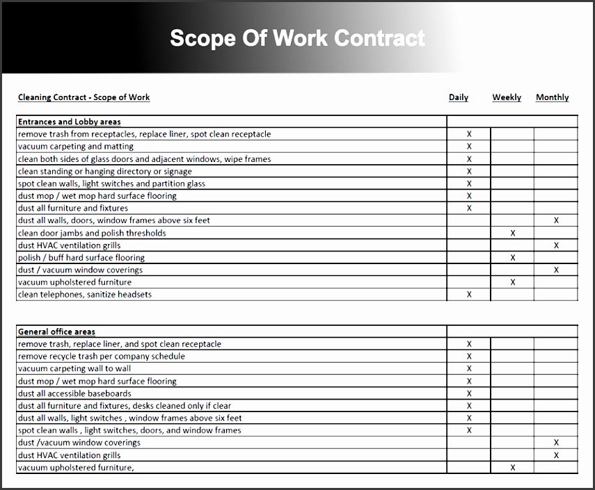 scope of work templates