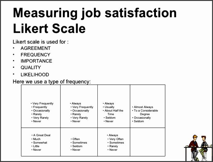 Likert Scale Template LikertScaleExamplesLikertScale Likert Scale