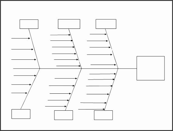 4+ Fishbone Diagram Templates - SampleTemplatess - SampleTemplatess