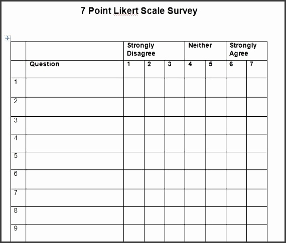 9 Likert Scale Templates - SampleTemplatess - SampleTemplatess - Likert Scale Template