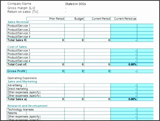 7 Profit and Loss Statement Template - SampleTemplatess - profit and loss report sample