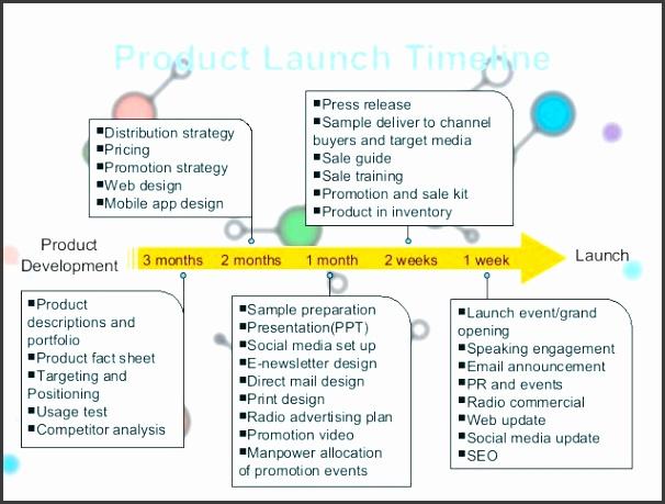 6 Advertising Plan Template - SampleTemplatess - SampleTemplatess