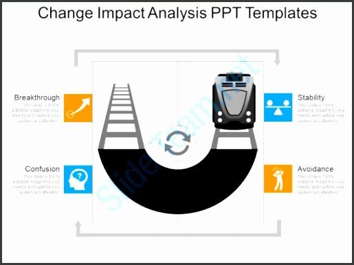 change request templates