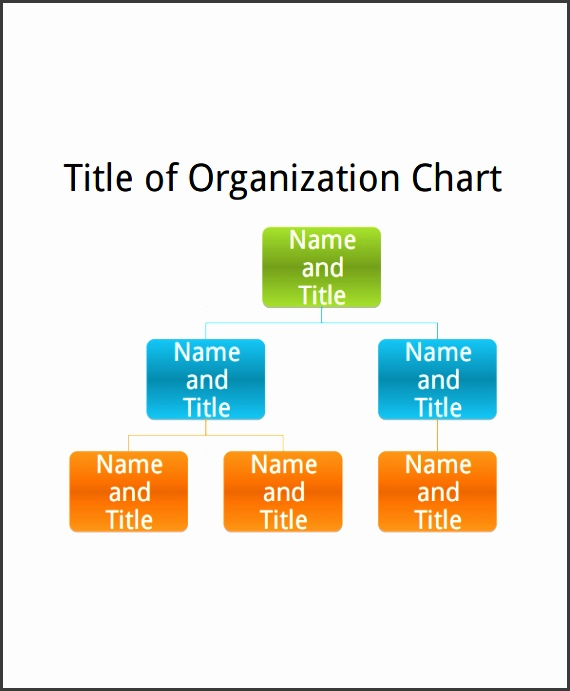 9 Download organizational Chart Template - SampleTemplatess