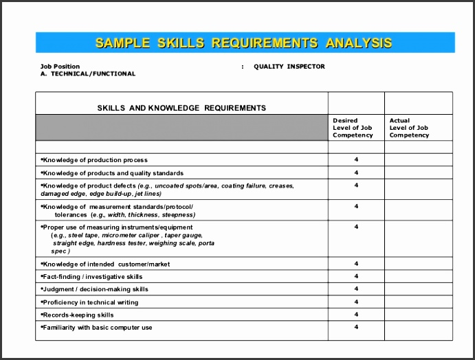 5 Requirement Analysis Document Template - SampleTemplatess - requirement analysis template