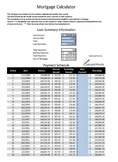 Mortage Loan Calculator Template Excel Mortgage Calculator Template