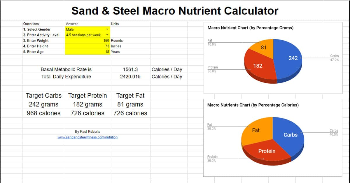 Sports Nutrition Counseling - Sand and Steel Fitness - calorie and fat calculator