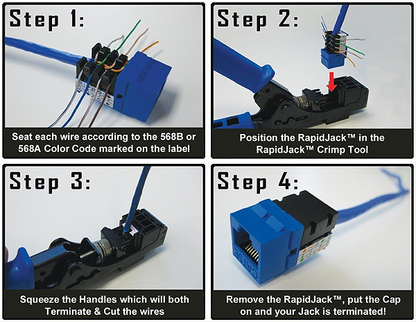 For The Cat5 Cable Rj45 Jack Wiring Diagram Free Download Blog Archives Gamepoint6 Weebly Com