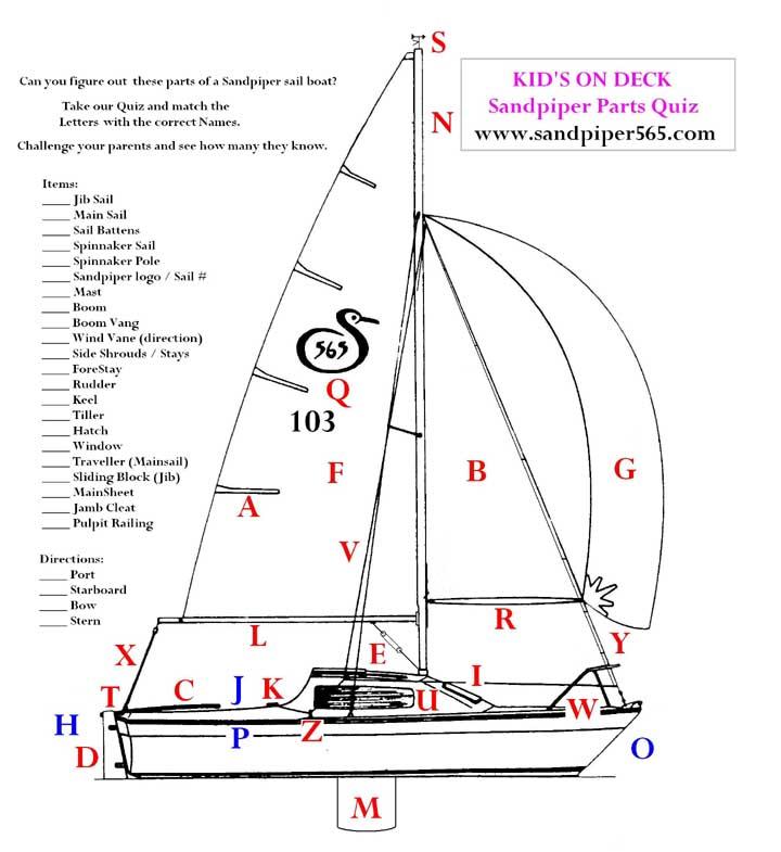 bow stern boat diagram