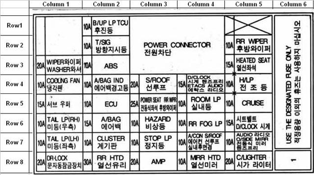 2005 Hyundai Tucson Fuse Box Diagram - 196nuerasolar \u2022