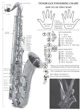 BASIC FINGERING CHART FOR TENOR SAXOPHONE - saxophone fingering chart