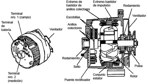 wiring diagram volvo 740 gle