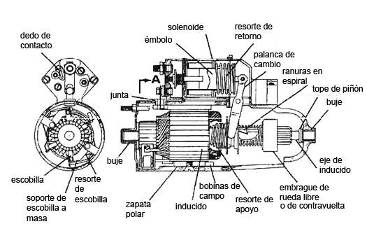 toyota prius motor 360 diagram