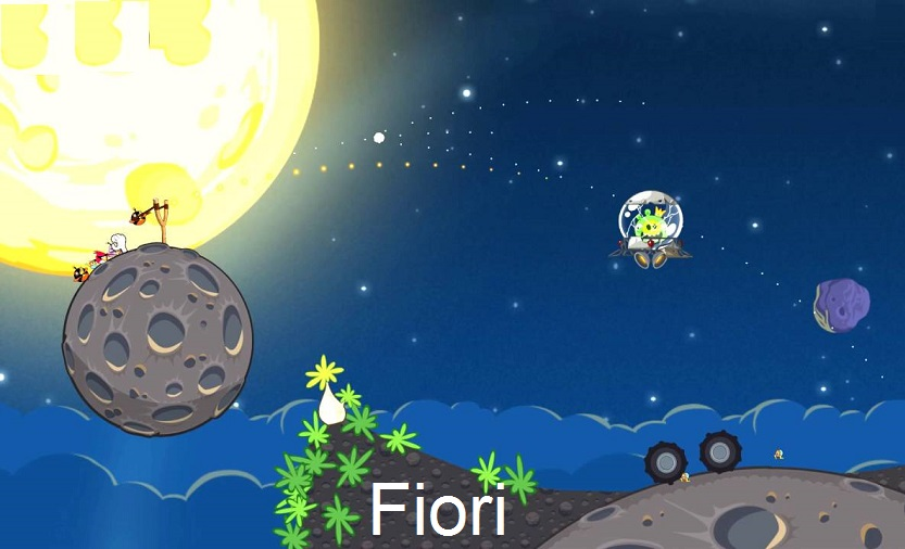 SAP Fiori from Space Level Fiori for Beginners - sap for beginners