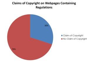RegulationsCopyright