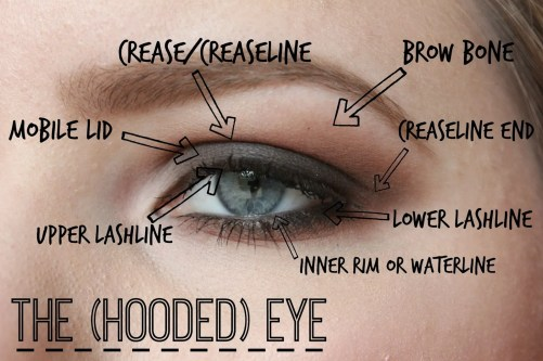 5 Makeup Tips For People With Hooded Eyes