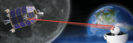 Lunar Laser Communication