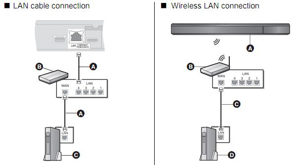 home lan wiring guide