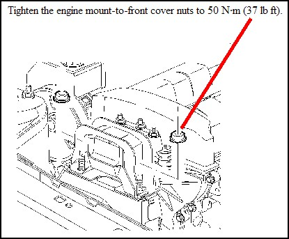 2003 Saturn Vue Engine Diagram Wiring Diagram
