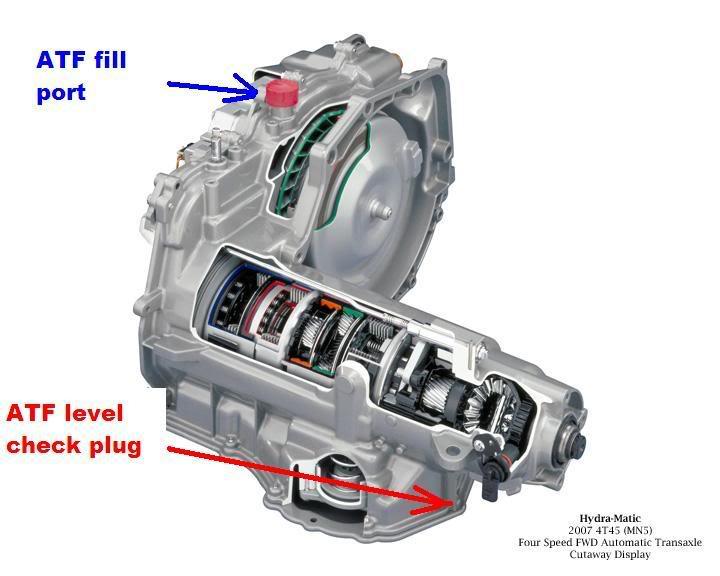 how do i check tranny fluid level - Chevy Malibu Forum Chevrolet