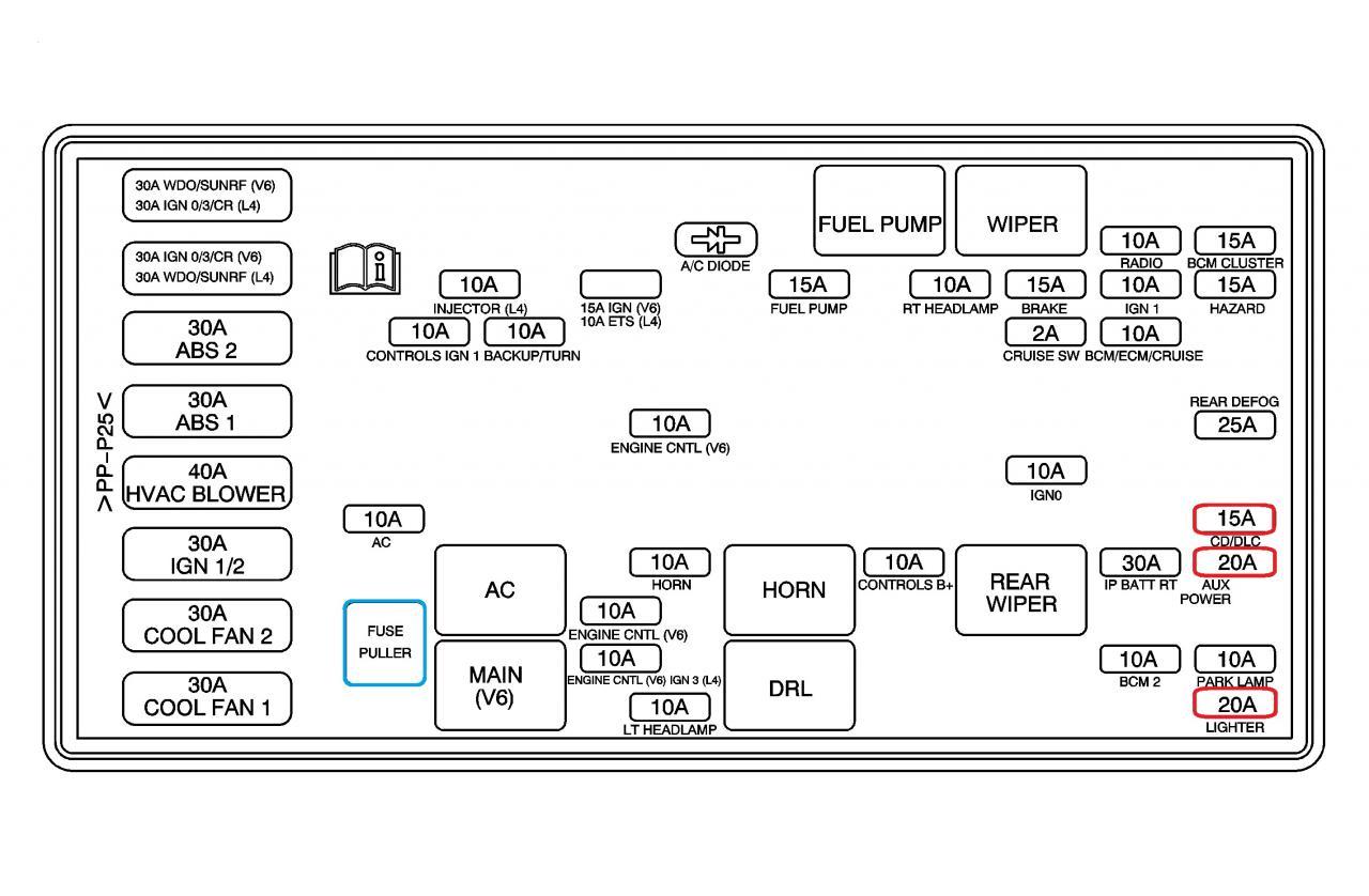 mini fuse block saturns l300 diagram pdf