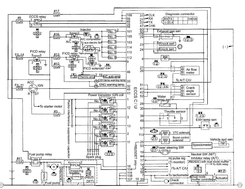 r32 rb20det wiring diagram