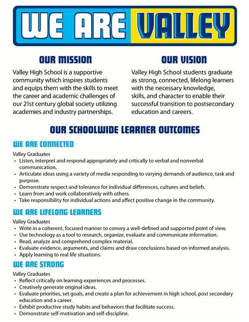 Vision  Mission Statement  SLOs / VHS Mission  Vision - vision for career