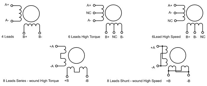 axis breakout board wiring likewise breakout board wiring diagram