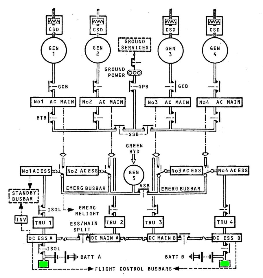 bus wiring diagram