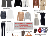 Minimalist French Woman's Wardrobe (As it is in my Imagination / Observation)