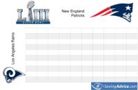 Free Printable Super Bowl Squares Chart for Super Bowl LIII