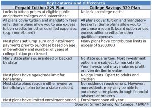 Choosing a 529 Plan