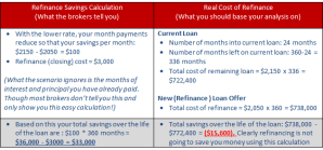 mortgage terms table 2