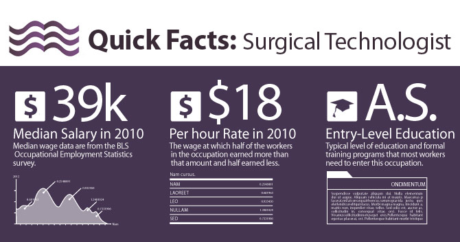 What Is A Surgical Technologist - surgical tech job description